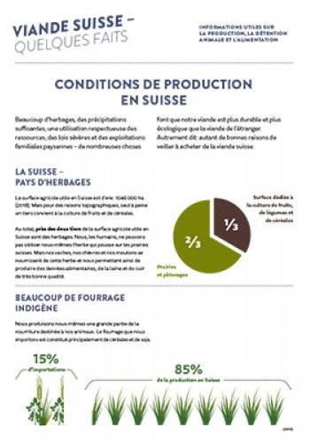 Conditions de production en Suisse