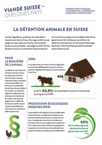 La détention animale en Suisse