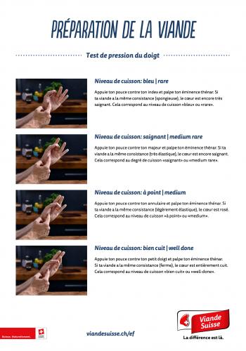 Préparation de la viande - Test de pression du doigt