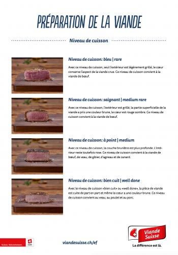Préparation de la viande - Niveau de cuisson